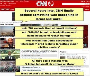 Los judíos controlan todos los medios de comunicación occidentales