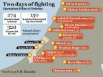 IsraelRocketMap- Thursday - Nov 15 - 2012