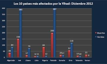 yihad2_122012