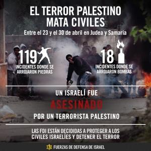 PalestinianTerror-SP
