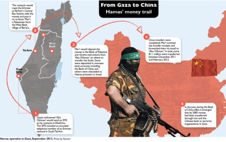 gaza-to-china-hamas-money-trail
