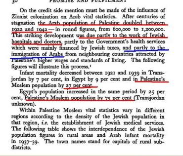 influencia del sionismo 2