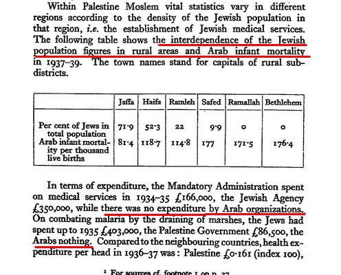 influencia del sionismo 3