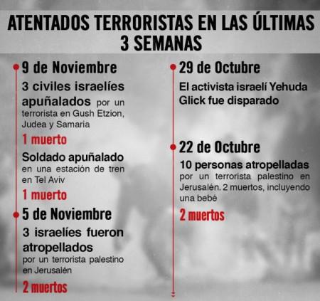Timeline-Terror-sp-640x601