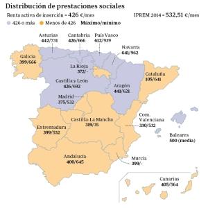 distribucion-prestaciones-sociales--644x644