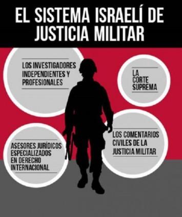 Sistema israeí de justicia militar