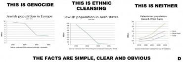 Genocidio en Israel....