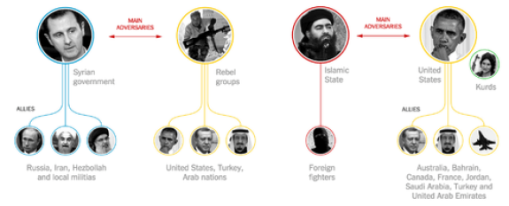 untangling-the-overlapping-conflicts-in-the-syrian-war-1445057244011-master495