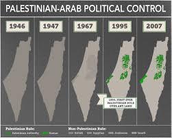 palestinian arab political control