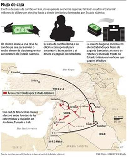 la-amenaza-de-estado-islamico-2165505w280.jpg
